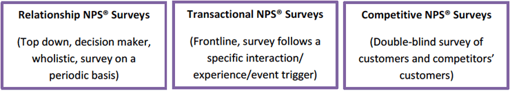 nps-surveys